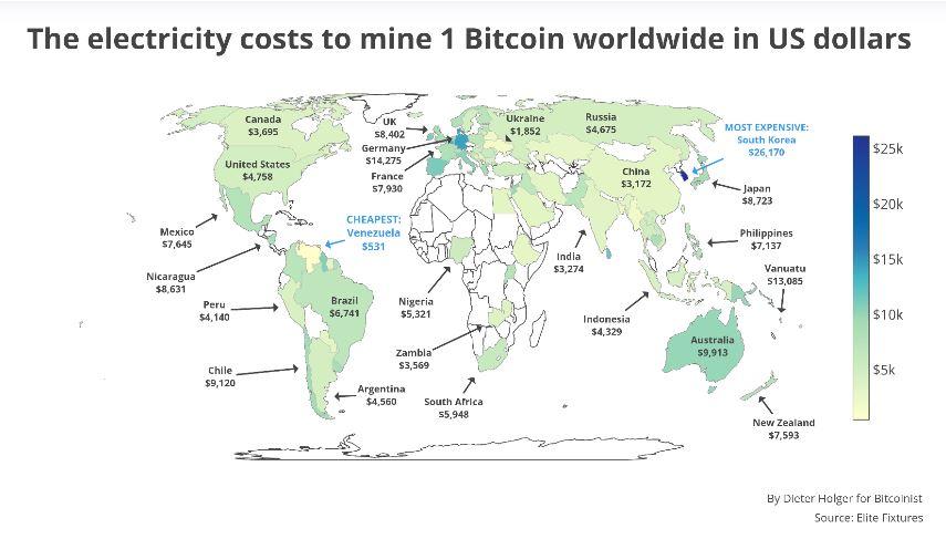 MiningCosts