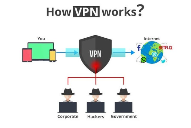 VPN-Protect-you